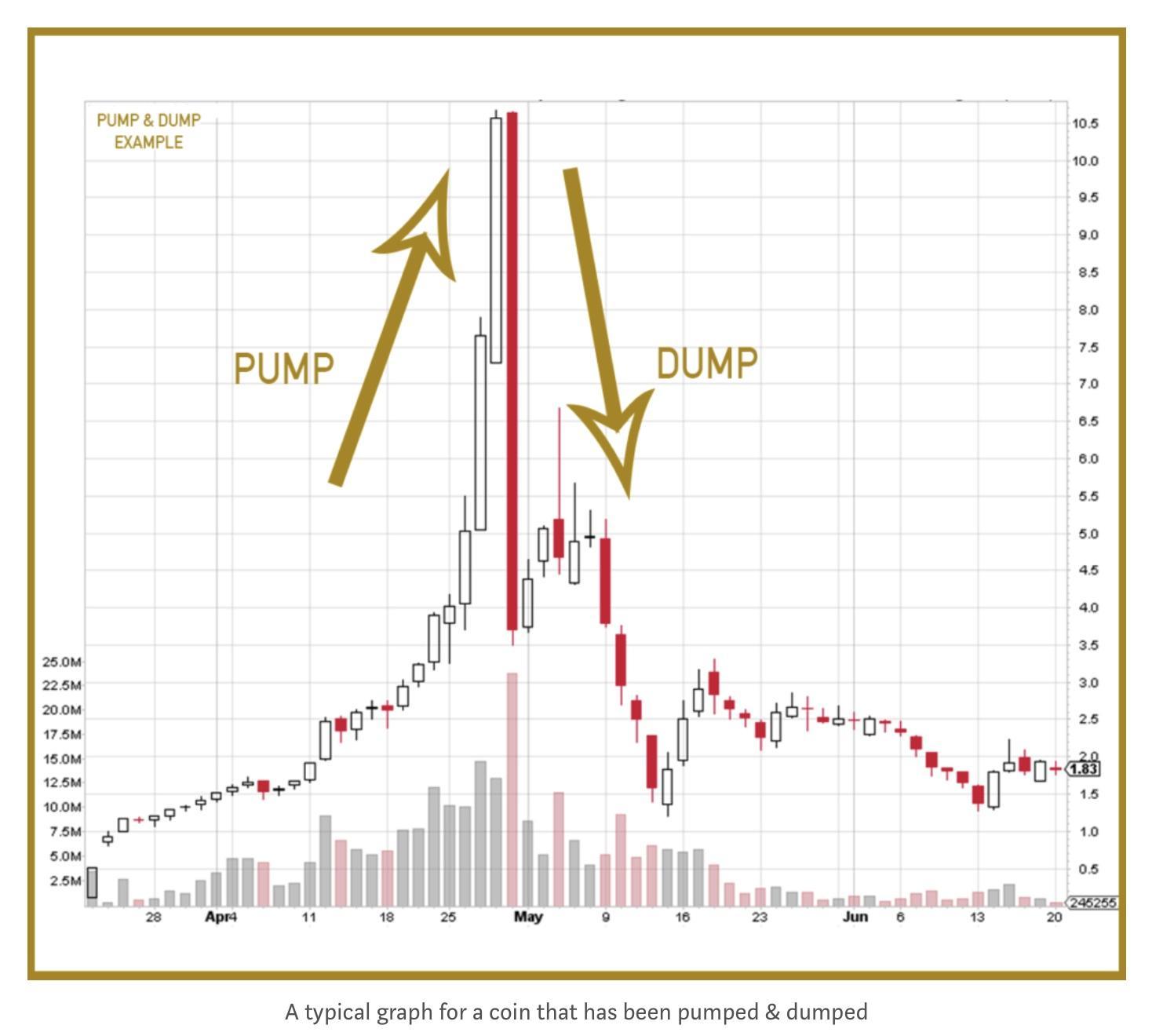 bitcoin strategia hodl i mercati btc sono un portafoglio