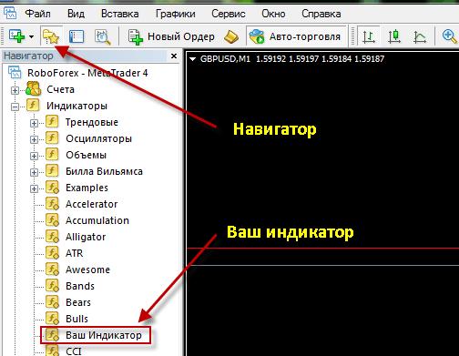 """Терминал MetaTrader 4 – установка """"скрипта"""", индикатора и """"советника"""" 3"""