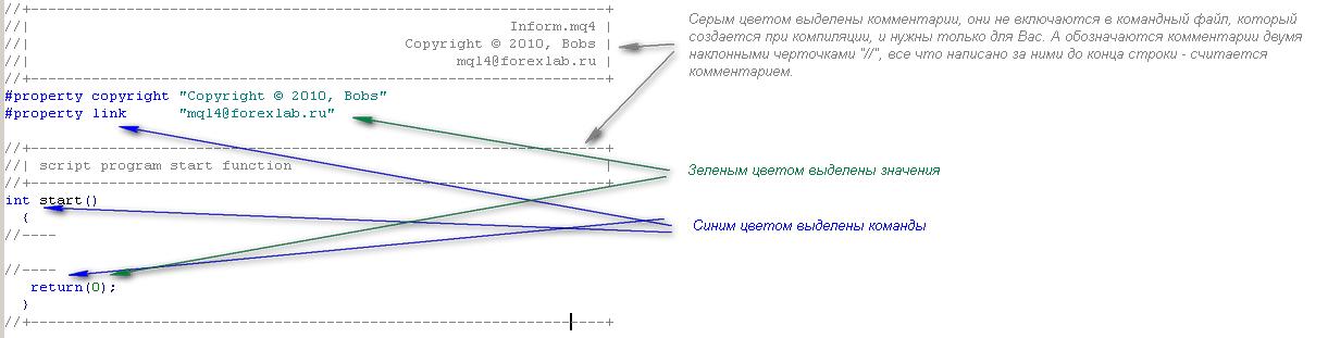 Написание простого скрипта