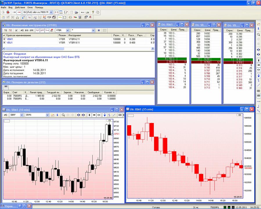 Alor Trade
