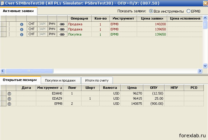 CQG Trader/CQG Integrated Client 4