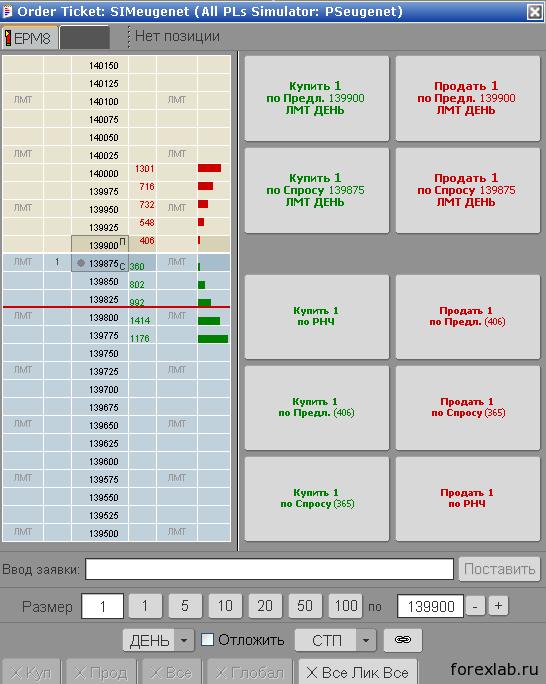 CQG Trader/CQG Integrated Client 1