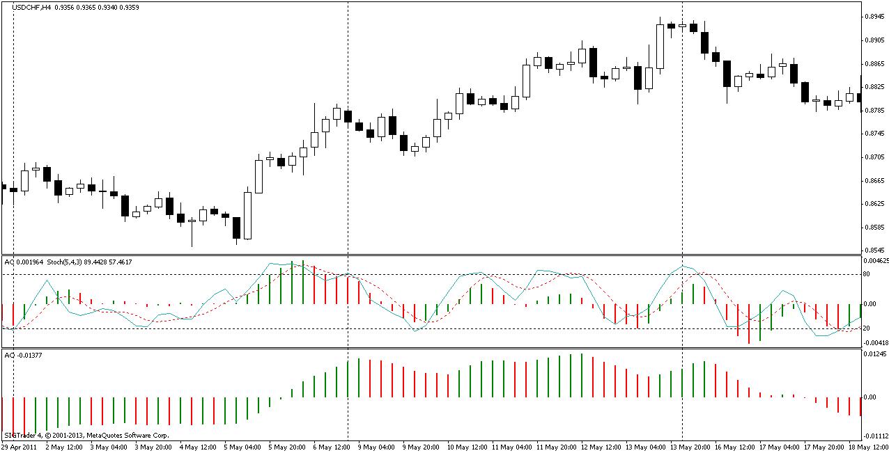 Торговая стратегия: OZFX Squeeze