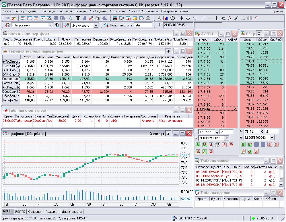 Торговая платформа Quik – быстрые и надежные операции 13