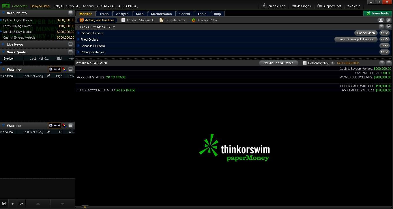 Thinkorswim – инновации в мире трейдинга 1