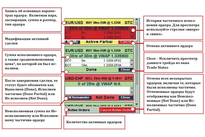 Currenex Classic – неограниченная свобода действий для трейдера! 6