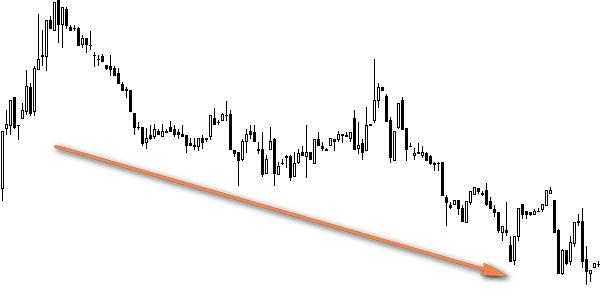Графические фигуры финансовых рынков 2
