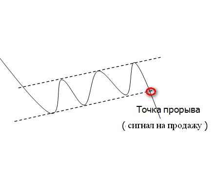 Графическая модель Флаг