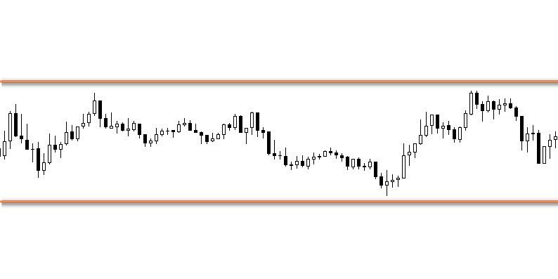 Графические фигуры финансовых рынков 3
