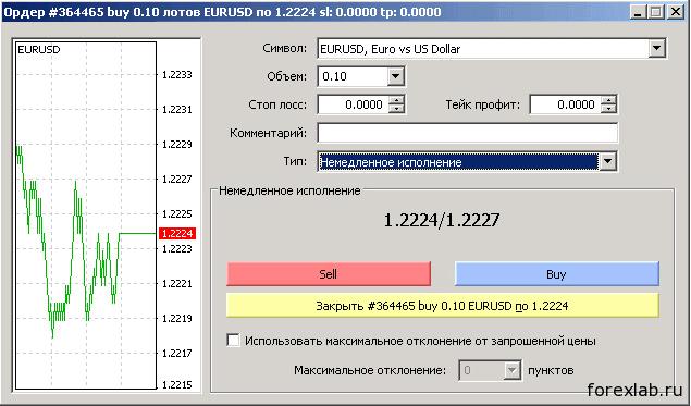 Открытие / Закрытие сделок (позиций) в МТ4
