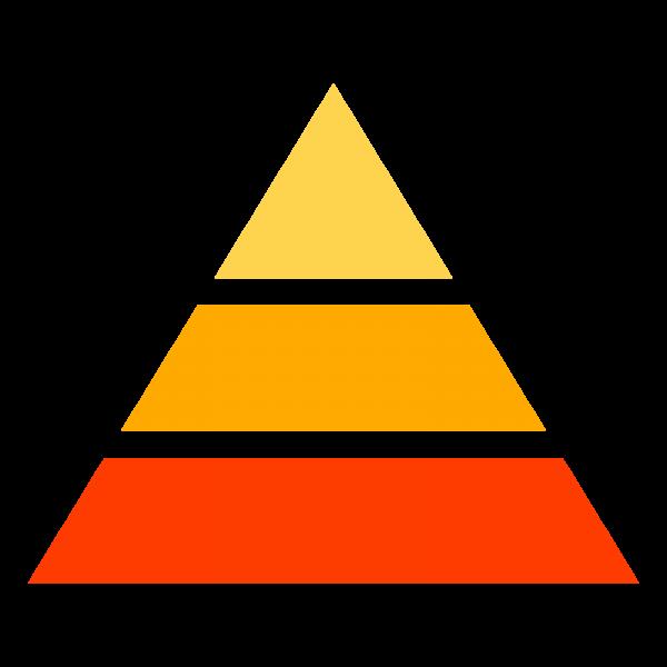 Торговая стратегия Пирамида