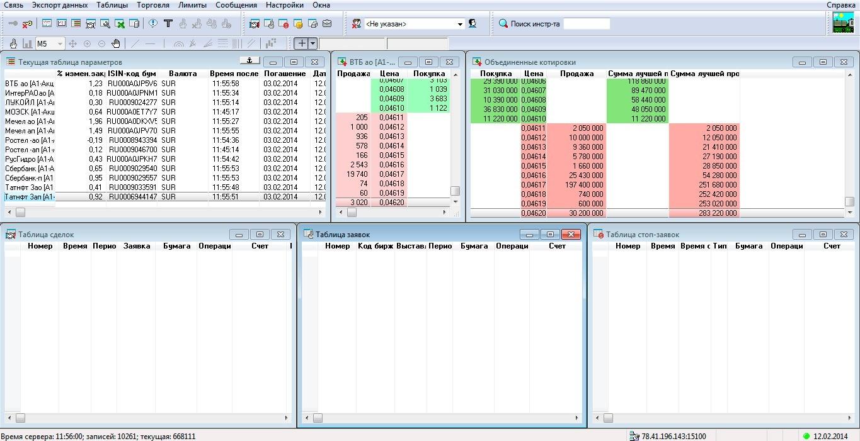 Торговая платформа Quik – быстрые и надежные операции 21
