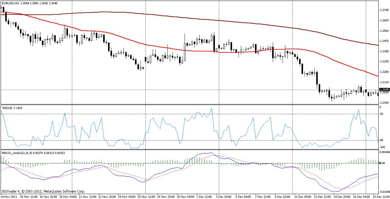 Торговая стратегия: Белая Лестница 1