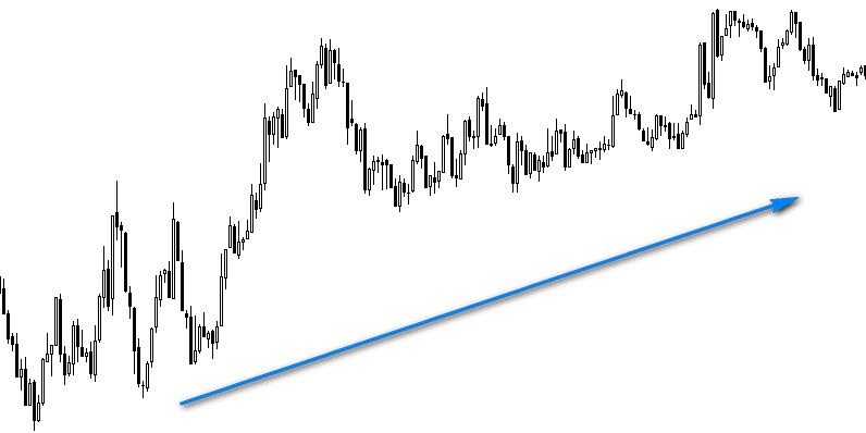 Графические фигуры финансовых рынков 1